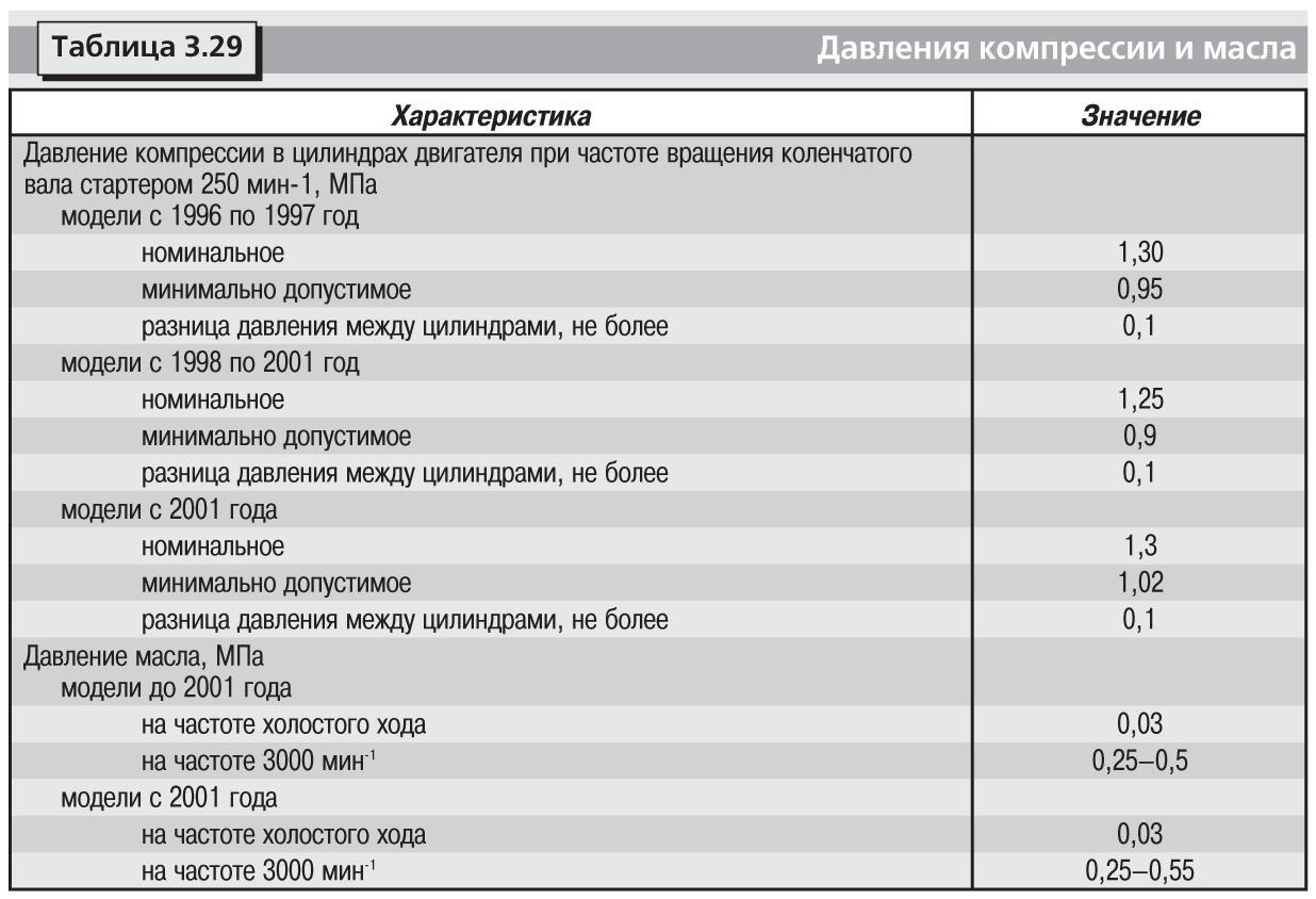 Руководство по ремонту тойота ипсум - купить автокнигу toyota ipsum / picnic 1