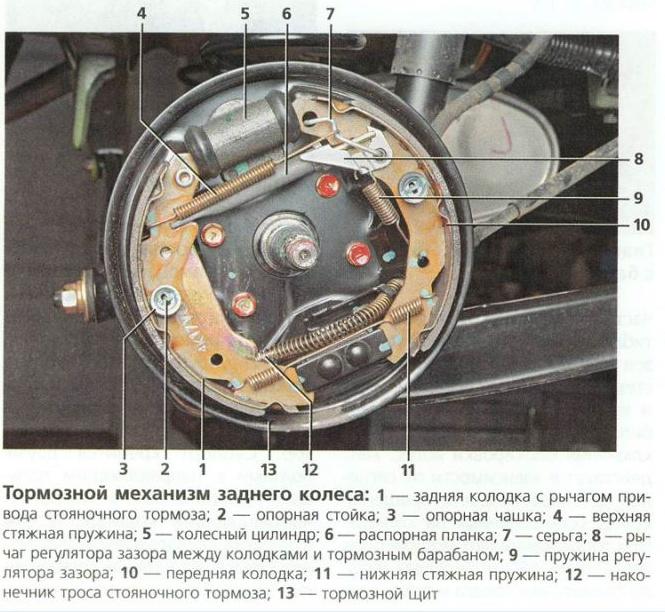 Замена тормозных колодок дэу матиз