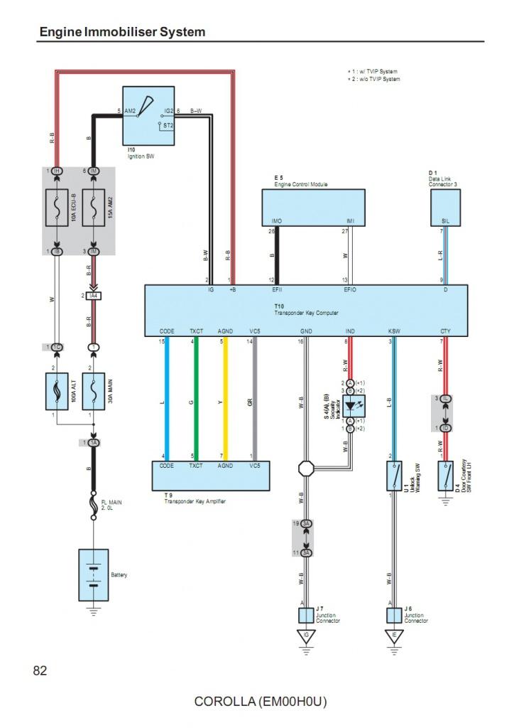 Схема toyota corolla 2005