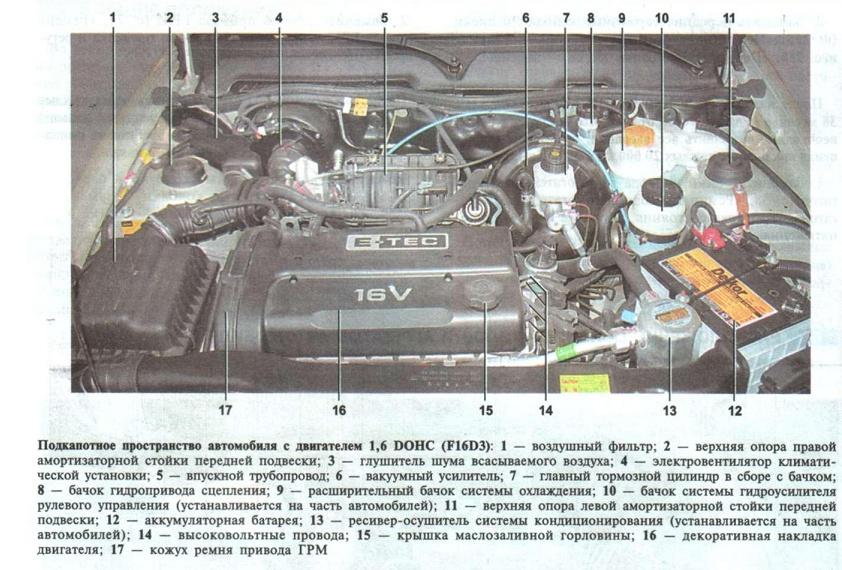 фото двигателя с описанием нексия при таком подходе