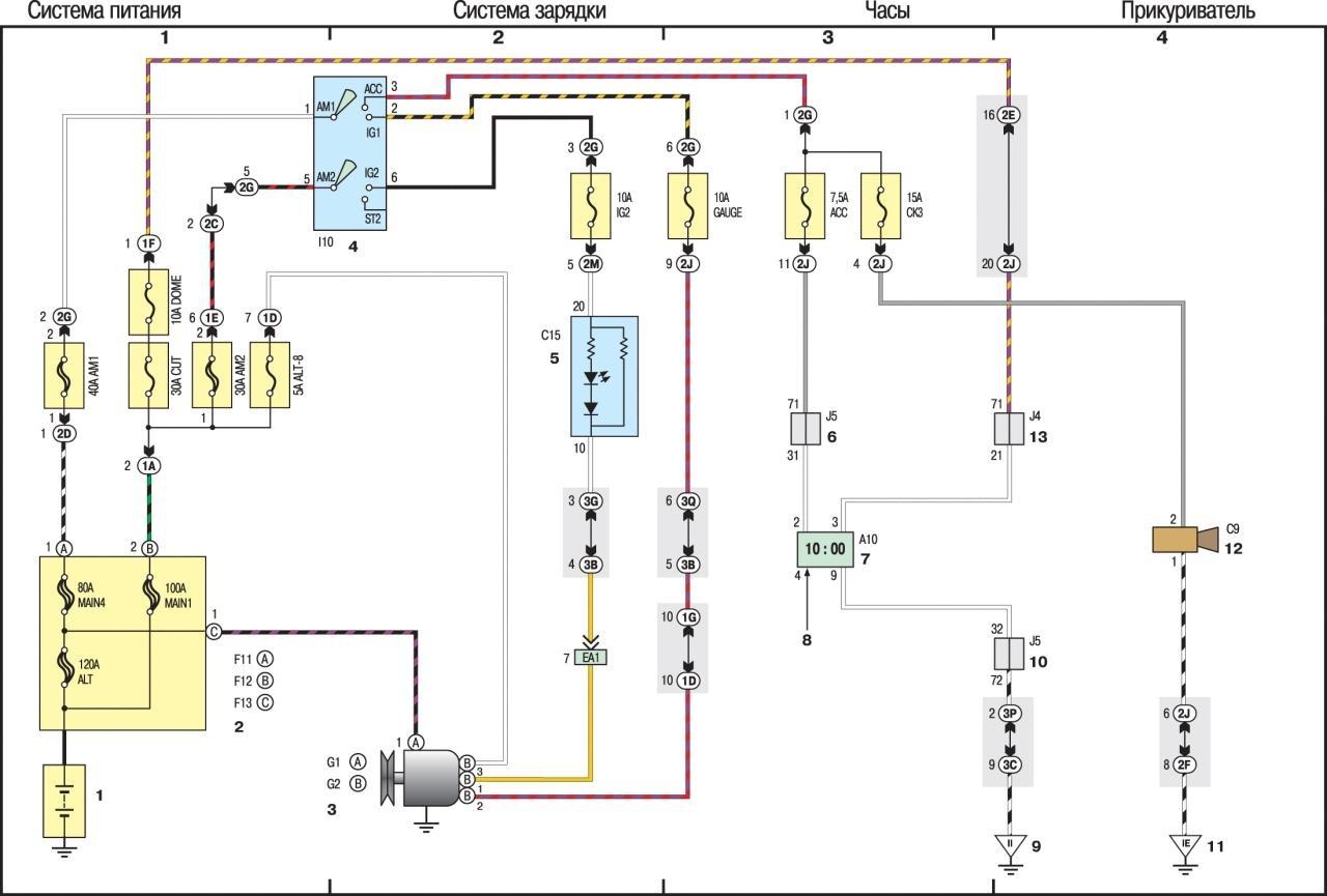 Схема генератора на тойота рав 4