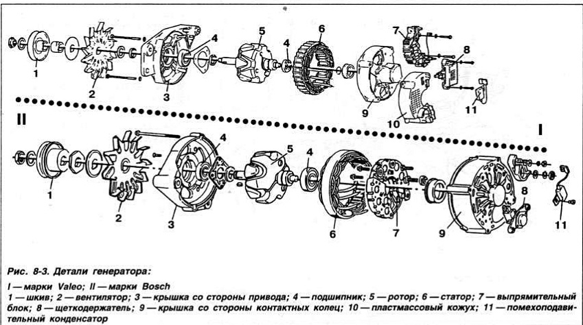 Ремонт генератора фольксваген пассат б3 своими руками