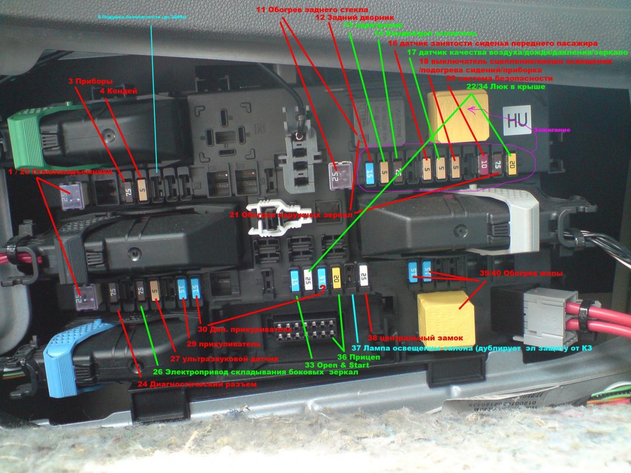 Схема предохранителей на opel zafira