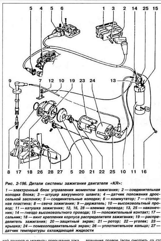 Катушка зажигания фольксваген пассат схема подключения