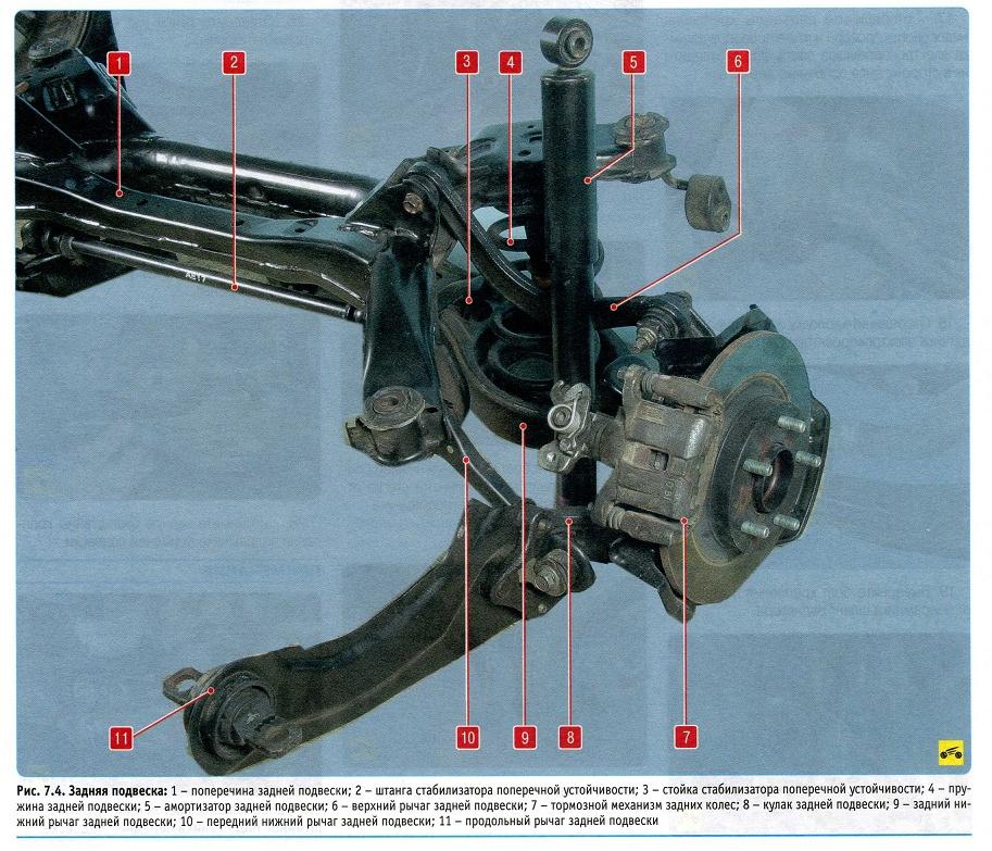 Mazda 6 (II-е поколение) Состав задней подвески - Форум Mazda 6 - AutoPeople