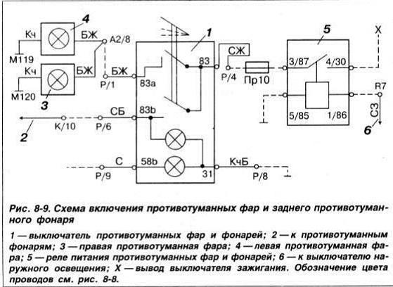 Схема подключения фар на фольксваген пассат