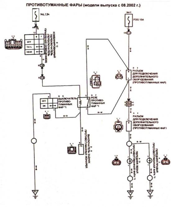 Схема задних ПТФ