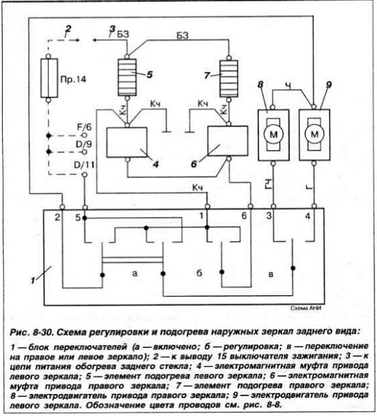 Passat B3/В4 Схема регулировки