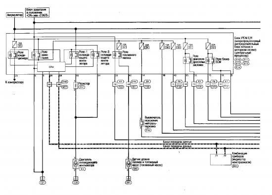 Принципиальные схемы системы