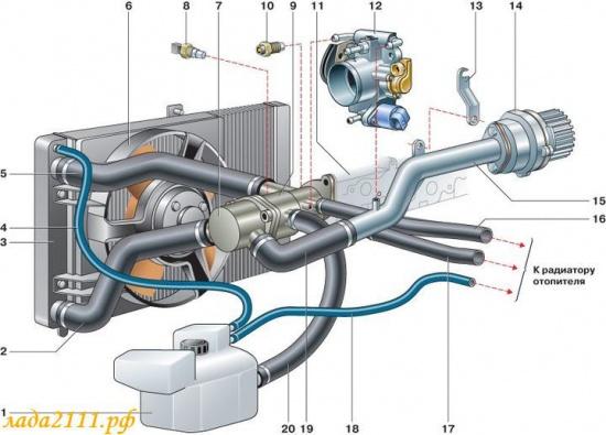 Схема системы охлаждения ваз 2110