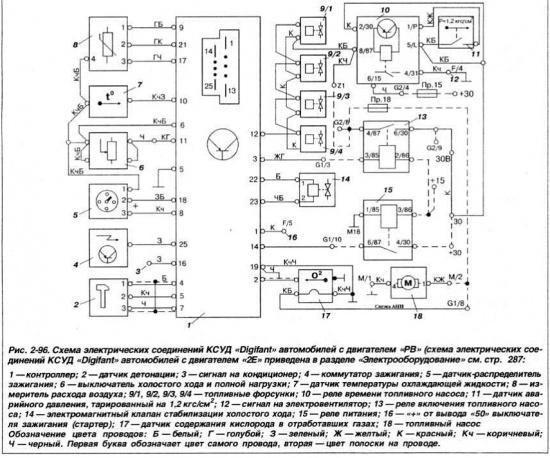 Passat B3/В4 Схема