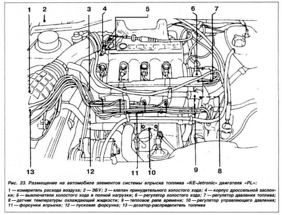 Пассат б5 защита двигателя 149