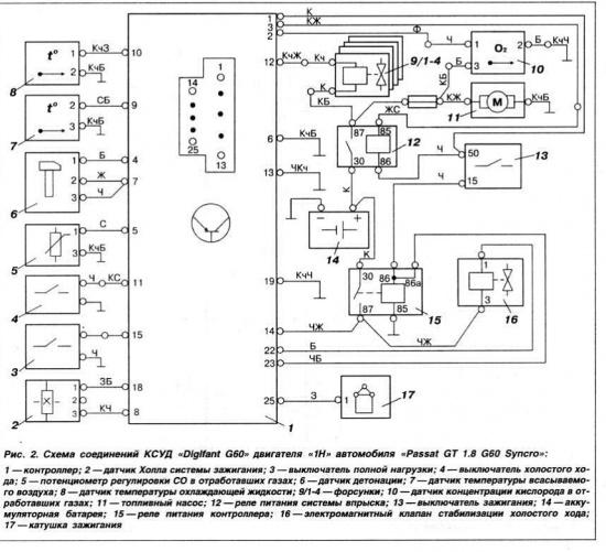 Passat B3 Электрическая схема