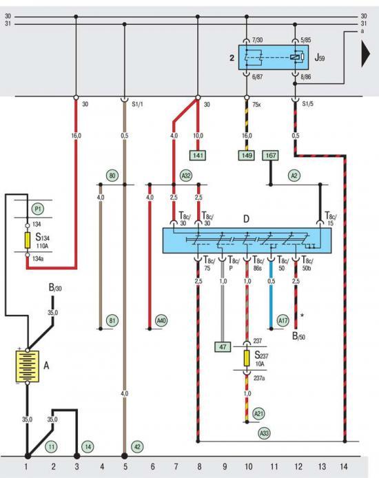 Схема авто аварийная сигнализация