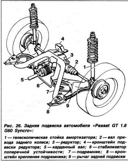 Схема задней подвески фольксваген пассат
