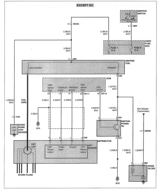 Sonata III DOHC V6