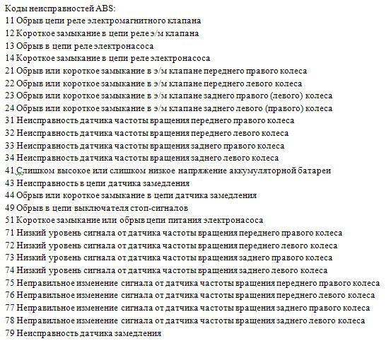 считывание кодов неисправностей abs toyota 4runner