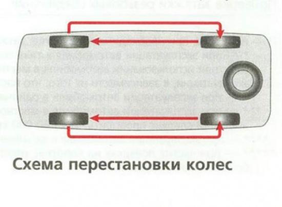 Matiz II Схема перестановки