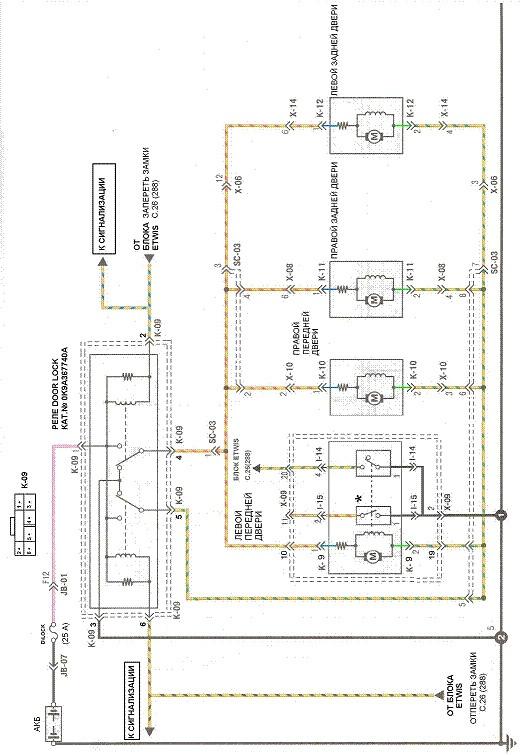 Схема центрального замка киа