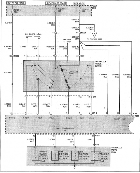 Sonata III Принципиальная