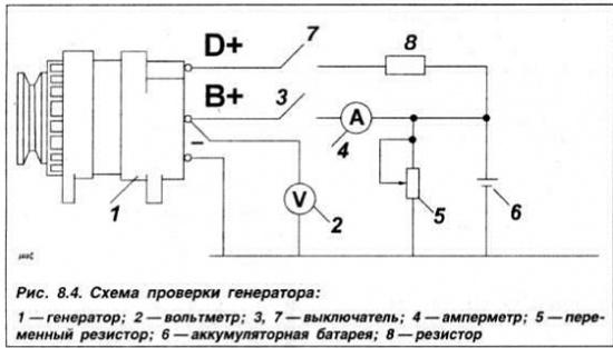 Passat B3/В4 Схема проверки