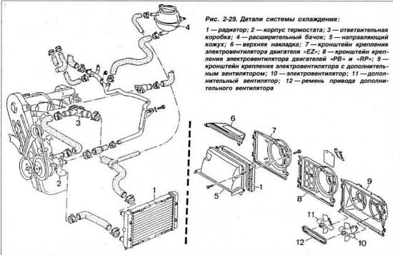 Passat B3/В4 Элементы системы