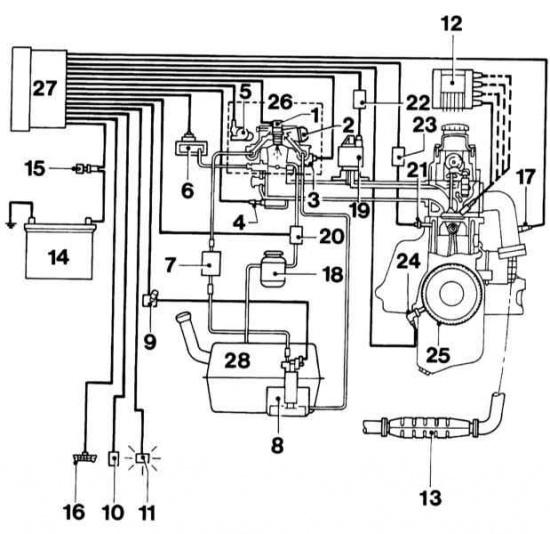 3 — Шаговый э/мотор системы