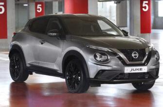 Кроссовер Nissan Juke обзавелся спецверсией